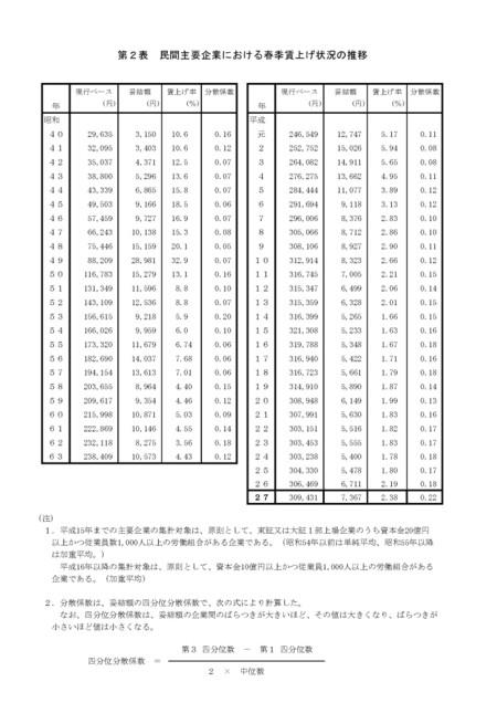 0000052265_3